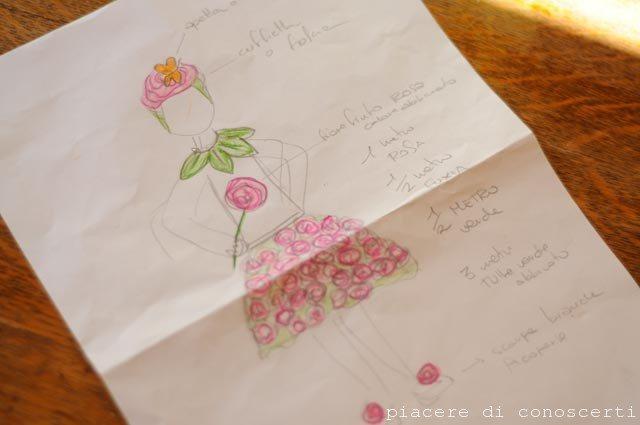 carnevale fiorellino
